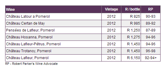 Pomerol Table